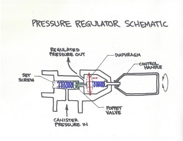Pressure Reg Drawing