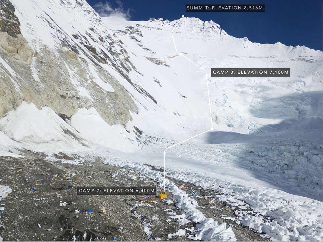 Lhotse Basecamp Hilaree Nelson Dream Line MSR Blog
