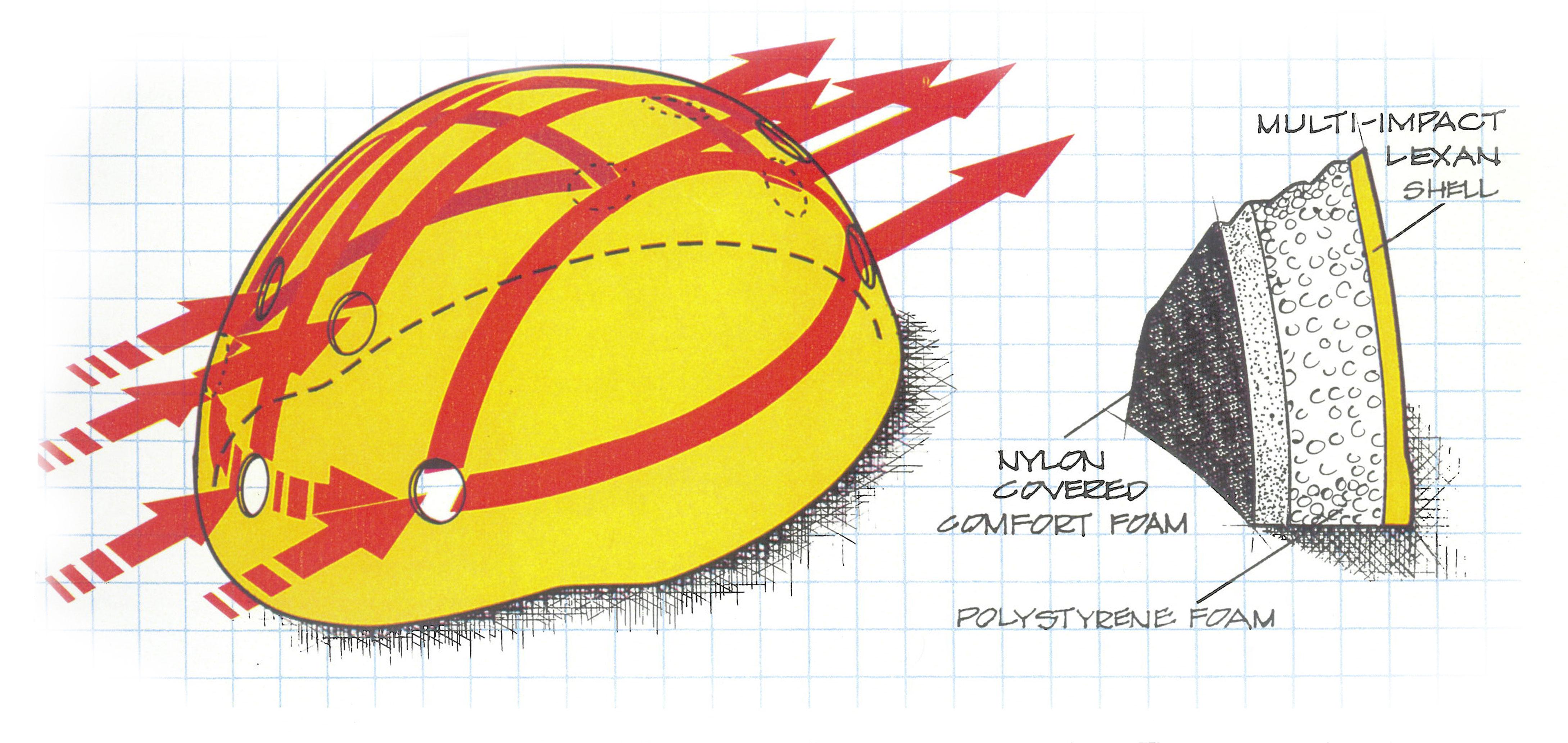 Bicycle helmet drawings