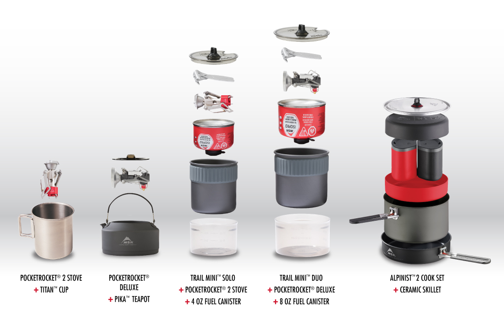 backpacking cookware nesting systems