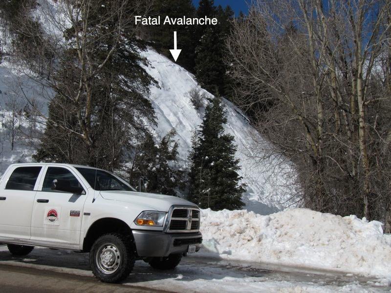 fatal avalanche terrain