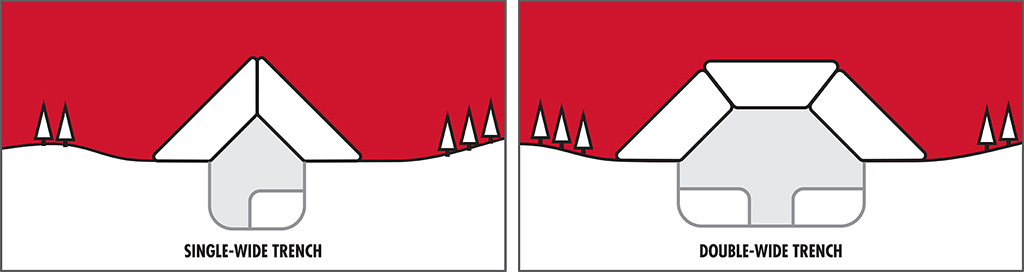 single vs double wide trench winter shelters