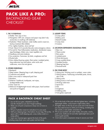 Backpack Packing Checklist